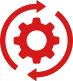 Полный цикл производства
